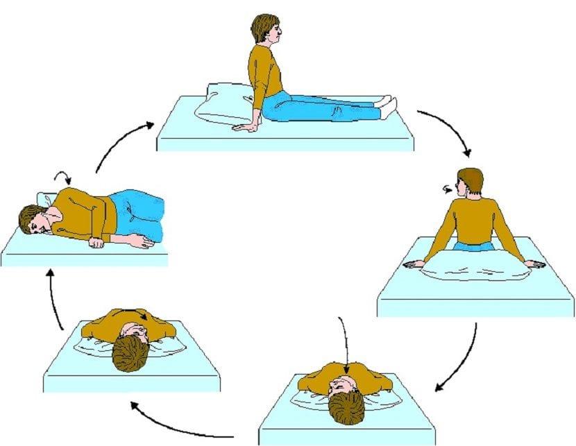 cómo hacer la maniobra de epley