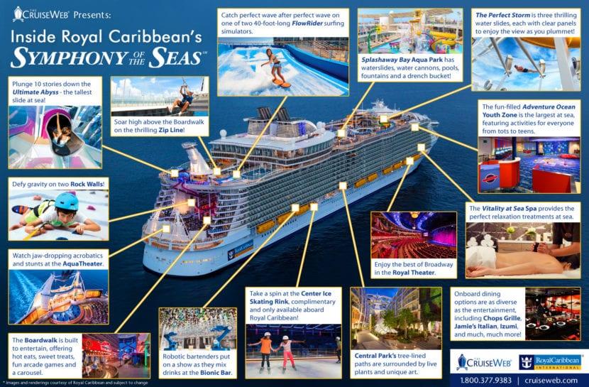 Symphony Of The Seas Cuando El Viaje Es Quedarse En El